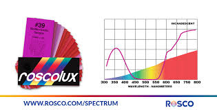 How To Properly Choose A Color Filter Rosco Spectrum