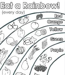 Coloring Pages Of Food Food Groups Coloring Pages Pdf