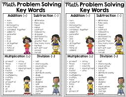Math Operations Key Words Chart Addition And Subtraction Clue Words Anchor Chart