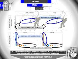 "a doe qbd screening model for ""fluid bed granulation"" process using p 5"