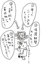 絵を描くための資料にも著作権がある01web連載イラストレーター