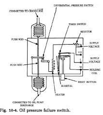 wiring diagram oil pressure switch wiring image oil failure control wiring diagram oil image on wiring diagram oil pressure switch