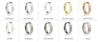 Engagement Ring Metals Chart Monty Adams Jewellery