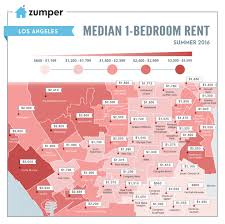 Average Utilities Cost For 1 Bedroom Apartment In Los Angeles. Average  Electric Bill ...