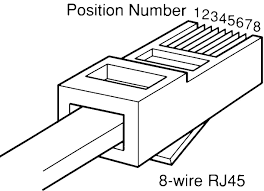 Contemporary rj45 connector pinout images everything you need to ad2e7ff2b0294f712c5092f3b6913d2b rj45 connector drawing clipartxtras rj45 connector