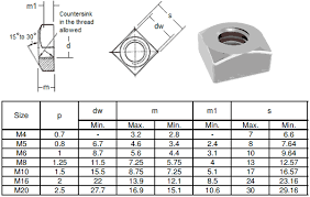 Nut Dimension Chart Ss Square Nuts Manufacturer M8 Square Nut M10 Square Nut