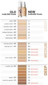 Foundation Shade Comparison Chart Slashed Beauty Navigating The New Covergirl Trublend Shade