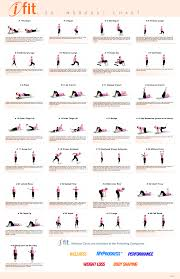 Dumbbell Exercises Chart Printable Dumbbell Workout Chart Printable Printall