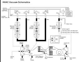 winnebago ac wiring winnebago printable wiring diagram database winnebago ac wiring diagram lincoln mark viii fuse box trailmaster source