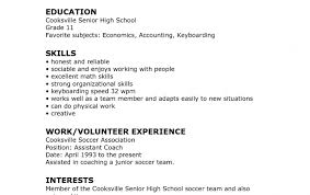 High School Student Cover Letter No Ivoiregion Experience Resume
