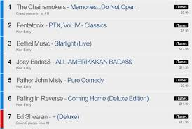 The Chainsmokers Reach 1 On Us Itunes Sales Chart For