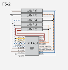 t5 electronic ballast wiring diagram solidfonts 4 lamp t5 ballast wiring diagram solidfonts