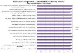 customer service satisfaction survey examples customer satisfaction facilities northwestern university