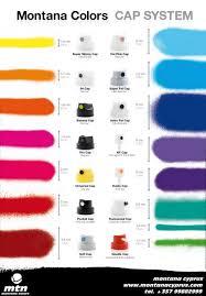 Cap Chart In 2019 Spray Paint Stencils Spray Paint