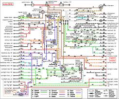 commsblogthe land rover page commsblog wiring diagram a series iia iii iii military 0 8mb english 1