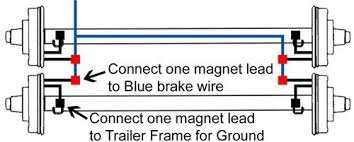 trailer brake wiring diagram wiring diagram location of connector for electric brake controller w factory tow