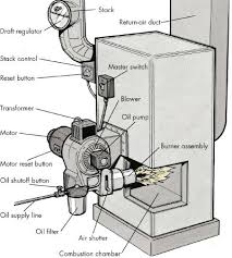 Electric Furnace Troubleshooting Chart Troubleshooting Oil Furnaces And Oil Heaters Howstuffworks