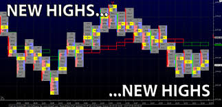 Spx Futures Quote Unique Spx Futures Quote Glorious Sp 48 Futures Historical Lows For The