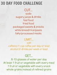 no fast food challenge. Wonderful Food 30 Day Food Challenge  Kickstart Any Weight Loss Plan Because Keeping  Track Of Complicated Throughout No Fast S