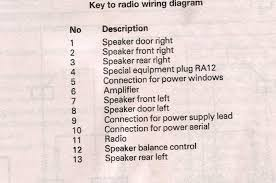 i aftermarket radio install bmw forums manual i just scanned sorry about the quality but hope it will help this is assuming that you have the stock wires running to your aftermarket radio