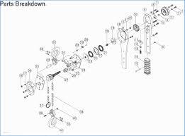 jet electric chain hoist wiring diagram unique 3 ton chain hoist jet electric chain hoist wiring diagram unique 3 ton chain hoist wiring diagram and fuse box