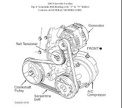 diagram for a 2001 chevy cavalier serpentine belt sam graphic