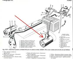 Ca Wiring Diagram – Allischalmers Forum – readingrat likewise Coils 6 Volt Tractor Wiring Diagrams  Ballast Resistor Wiring additionally 9N 2N 8N Wire Diagrams   MyTractorForum     The Friendliest moreover Wiring Diagram For Ford 9N – 2N – 8N – readingrat in addition Wiring Diagram for Ford NAA tractor   Yesterday's Tractors furthermore Ford 8n Generator Diagram Tractor Wiring 12 Volt In 9N 9n moreover Change history '39 '64 Ford Tractors moreover 8n Generator Wiring Diagram   Wiring Diagram furthermore 49 8N wiring at resistor terminal   Yesterday's Tractors besides  in addition . on ford 8n tractor generator diagram