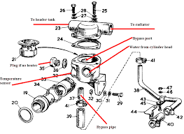 thermostats for the twin cam thermostat housing parts diagram for mga twin cam