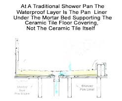 installing a shower pan how to install shower pan on concrete floor installing mortar base installing a shower pan