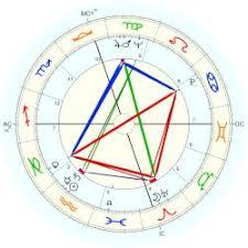 Nato Birth Chart Provenzano Bernardo Astro Databank