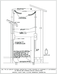 overhead wiring diagram com attachments amp overhead wiring diagram overhead wiring diagram meter commercial overhead door wiring diagram overhead wiring diagram