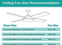 Fan Size Chart What Size Fan Neuralpainting Co