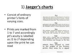 Efficient Jaeger Eye Chart Definition Eye Test Chart Photo