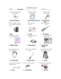 Names Of Kitchen Appliances Kitchen Tools And Names 2016 Kitchen Ideas Designs