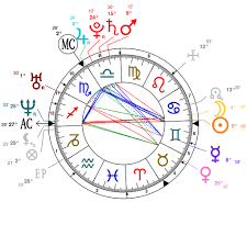Prince Natal Chart Astrology And Natal Chart Of Prince William Duke Of