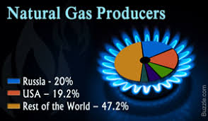 Advantages And Disadvantages Of Natural Gas A Complete List Of Advantages And Disadvantages Of Natural Gas