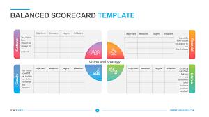 Scorecard Template Balanced Scorecard Template Powerslides