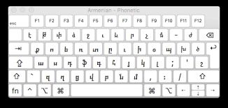 Online keyboard to type the characters and symbols of the international phonetic alphabet (ipa). Ipa Keyboard For Mac Bitcoinever