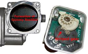 what is an electronic throttle body, throttle by wire, fly by wire Fly By Wire Component Diagram what is an electronic throttle body, throttle by wire, fly by wire, or drive by wire? Fly by Wire Throttle