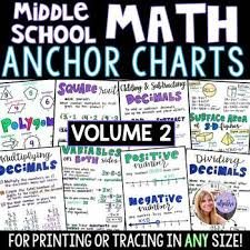 Middle School Math Pre Algebra Anchor Charts For Grade 6 7 8 Volume 2
