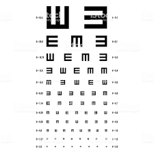 Dot Physical Eye Chart 63 Memorable Eye Chart Used By Optometrist