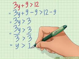 image titled graph inequalities step 1