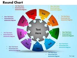 Powerpoint Presentation Round Chart Sales Ppt Template