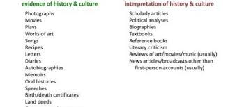 essay structure experts paper primary sources