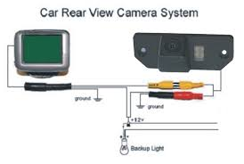 watch more like appradio backup camera backup camera wiring diagram on appradio 2 backup camera wiring