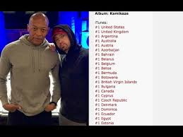 Eminem Kamikaze Album Goes 1 In 70 Countries Under 24 Hours