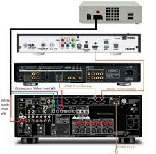 wiring diagram home theater system wiring diagrams and schematics panasonic home theater wiring diagram diagrams and schematics