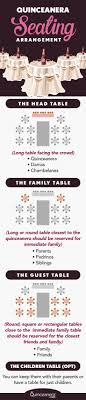 Stylish Seating Chart Ideas To Welcome Your Guests
