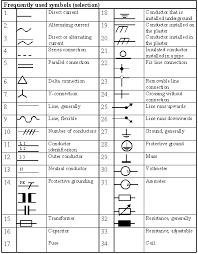 electrical wiring diagram symbols chart 43 fresh electrical wiring electrical wiring diagram symbols chart 43 fresh electrical wiring diagram symbols list awesome engineering symbols