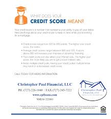 fl mortgages what does your credit score mean